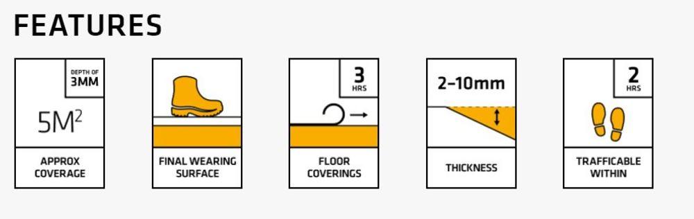 Sikalevel Deep Fill Floor Levelling Compound 25kg Bag Ref SKLEV245DP25