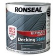 ronseal-ultimate-decking-stain-2-5ltr-charcoal-ref-36912-3